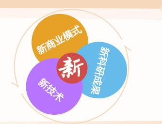投资于受益中国经济结构转型方向